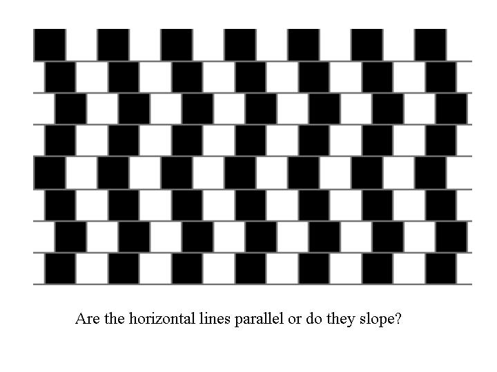 Parallel or Sloping?